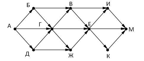 ege-informatika-15-5