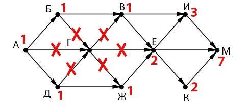 ege-informatika-15-5a