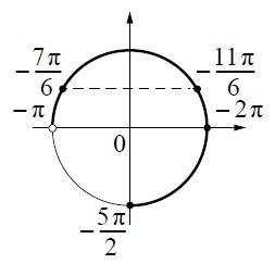 ege-matematika-pro-13-1