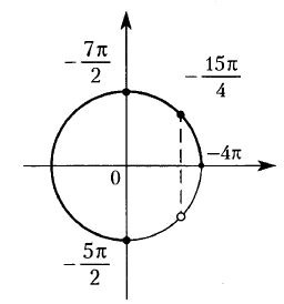 ege-matematika-pro-13-2
