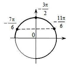 ege-matematika-pro-13-4