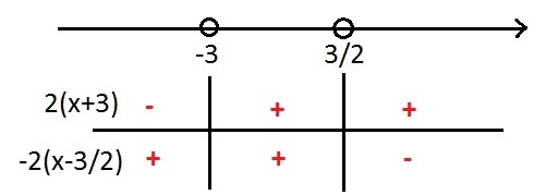 ege-matematika-pro-15-1