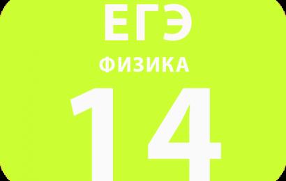 14. Законы электростатики