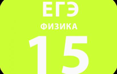 15. Электромагнитная индукция. Оптика