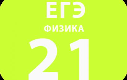 21. Квантовая физика (изменение физических величин в процессах)