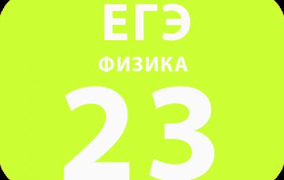 23. Квантовая физика (изменение физических величин в процессах)