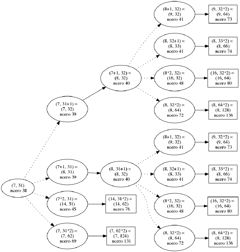 informatika-demo-2016-26a
