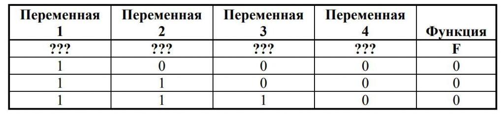 Информатика демовариант задание №2