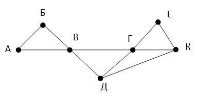 ege-informatika-3-11-2