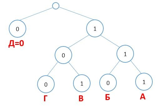 ege-informatika-5-6