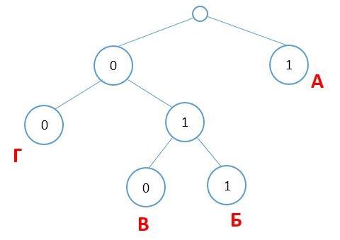 ege-informatika-5-8