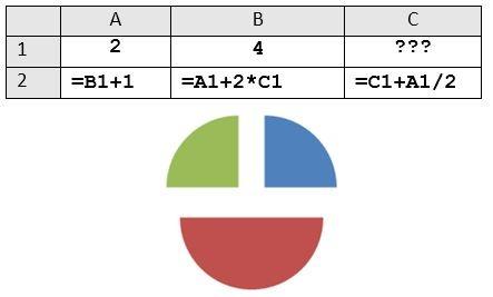 ege-informatika-7-10
