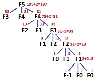 ege-informatika-var5-11