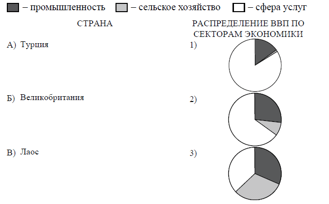 geography10
