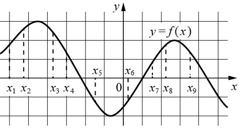 matematika-prof-6