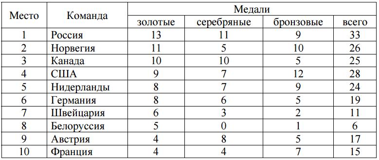 matimatika-bazovuy-zadanie11-2
