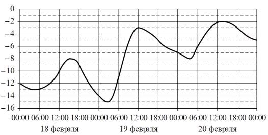 matimatika-bazovuy-zadanie11-3