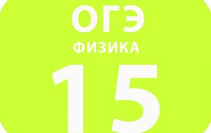 15. Электродинамика