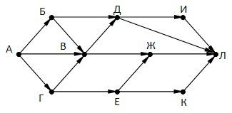 ege-informatika-var1-15