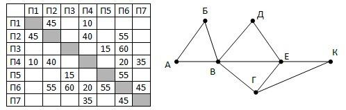 ege-informatika-var1-3
