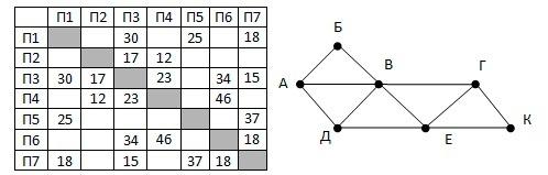 ege-informatika-var2-3