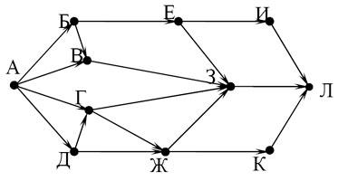 oge-informatika-v2-11