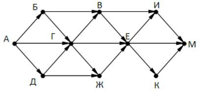 oge-informatika-v4-15new