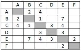 oge-informatika-v4-3new