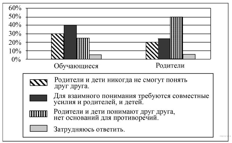 ege-obshetvo-v3-12