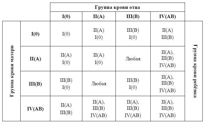 vpr-bilogiya-8