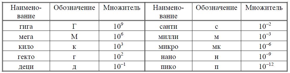 vpr-fizika-11-1