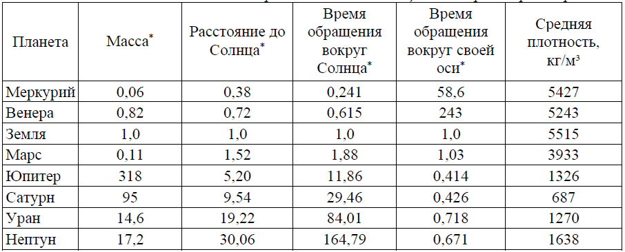 vpr-fizika-11-11