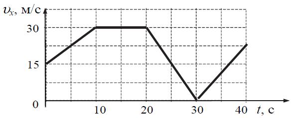 vpr-fizika-11-2