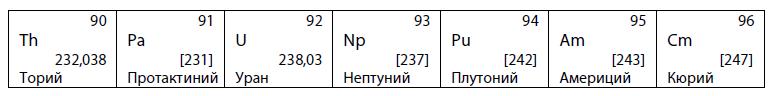 vpr-fizika-11-8