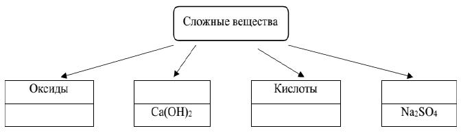 vpr-himiya-11-3
