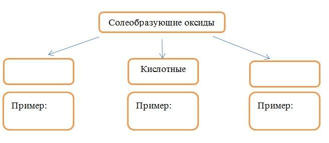 vpr-himiya-11-v1-2