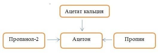 vpr-himiya-11-v1-3