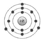Картинки по запросу модель атома химического элемента