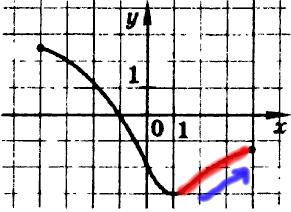 kp-matematika-10-111