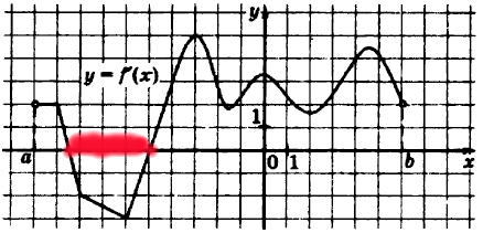 kp-matematika-10-112