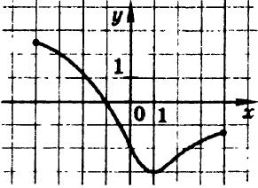 kp-matematika-10k-1