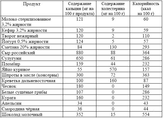 vpr-bilogiya-v1-11