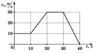 vpr-fizika-11-2-1
