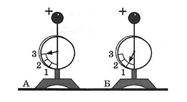 vpr-fizika-11-2-5