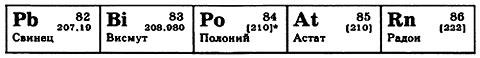 vpr-fizika-11-2-6