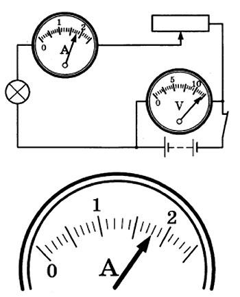 vpr-fizika-11-2-7