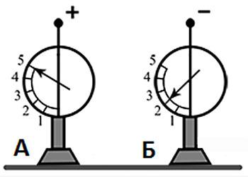 vpr-fizika-11-3-5