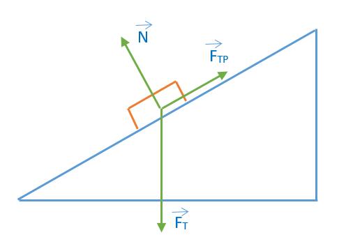 vpr-fizika-11-v-2new
