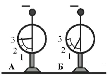 vpr-fizika-11-v-4