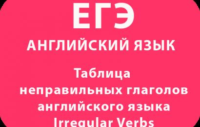 Таблица наиболее употребительных неправильных глаголов английского языка